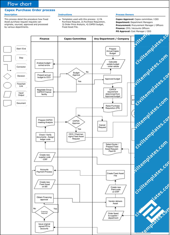 process flow chart xls process flow chart template xls