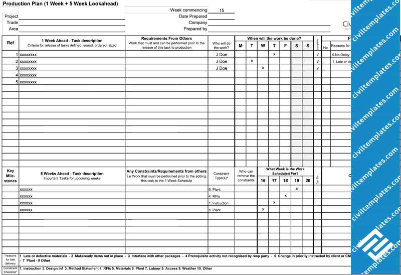 Project Management document templates - Civil Engineering ...