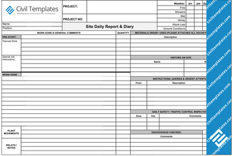 productivity report template .